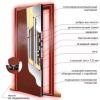Стальные двери с двумя замками