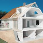 Как правильно рассчитать крышу?