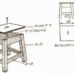 Оборудование для производства стульев из дерева