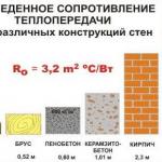 Строит материал высокой прочности