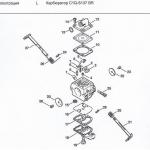 Регулировка карбюратора бензопилы Штиль (STIHL) MS-180.  Описание некоторых неполадок.