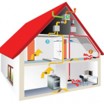 Как спроектировать вентиляцию в доме?