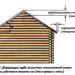 Недостатки домов из оцилиндрованного бревна