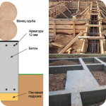 Строительство деревянного дома смета
