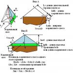 Как правильно рассчитать мансардную крышу?