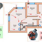 Вентиляция в стене дома