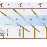 Интересные крыши домов